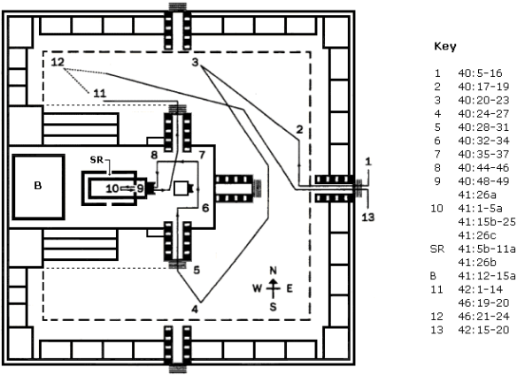 Floor Plan of Millennial Temple